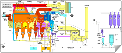 Spray Dryer Drawing Dryers Are Also Available